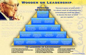 john-wooden-pyramid-of-success